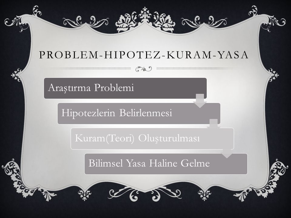Problem-hipotez-kuram-yasa