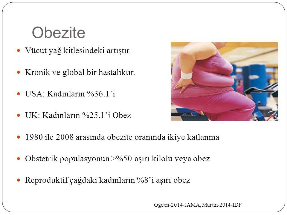 Obezite Vücut yağ kitlesindeki artıştır.