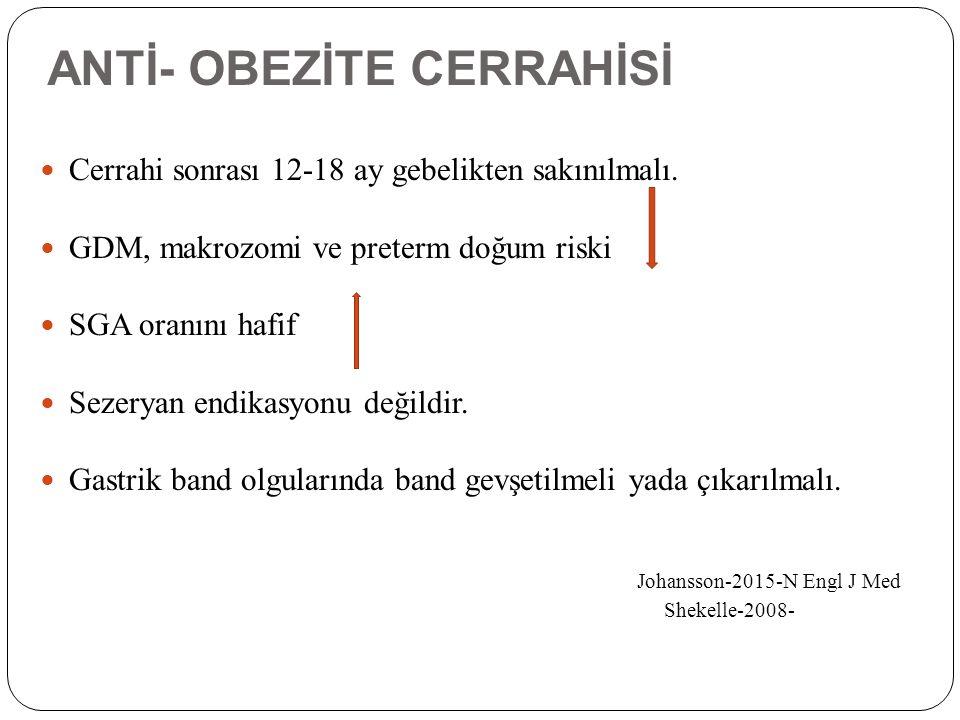 ANTİ- OBEZİTE CERRAHİSİ