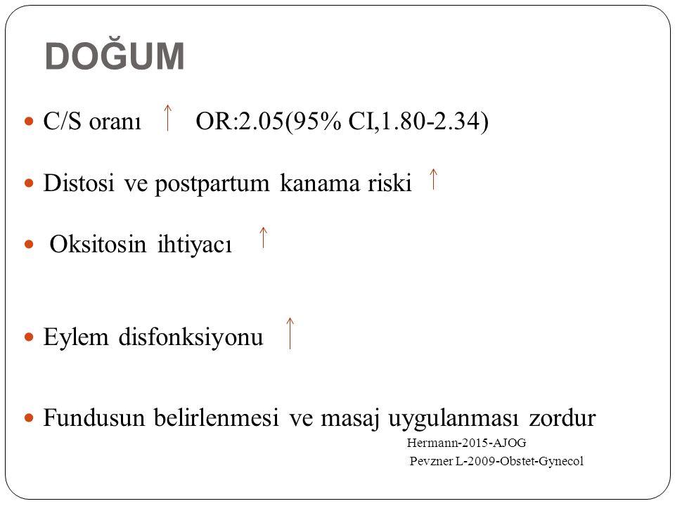 DOĞUM C/S oranı OR:2.05(95% CI,1.80-2.34)