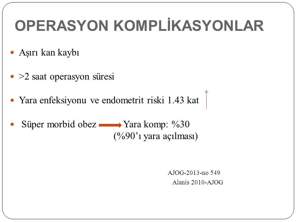 OPERASYON KOMPLİKASYONLAR
