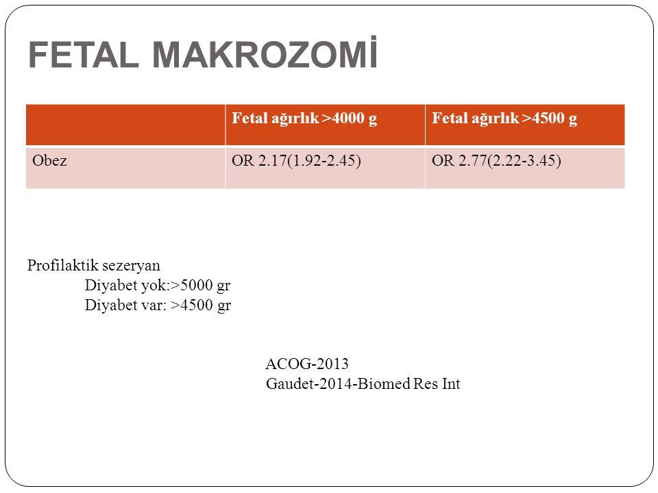 FETAL MAKROZOMİ Fetal ağırlık >4000 g Fetal ağırlık >4500 g Obez