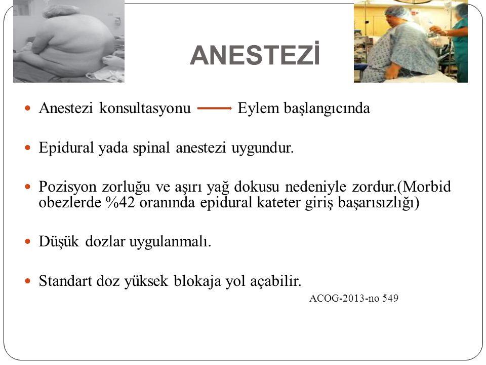 ANESTEZİ Anestezi konsultasyonu Eylem başlangıcında