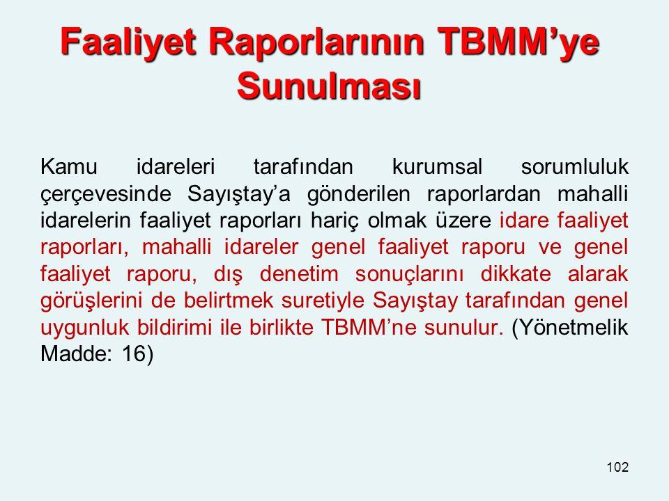 Faaliyet Raporlarının TBMM'ye Sunulması
