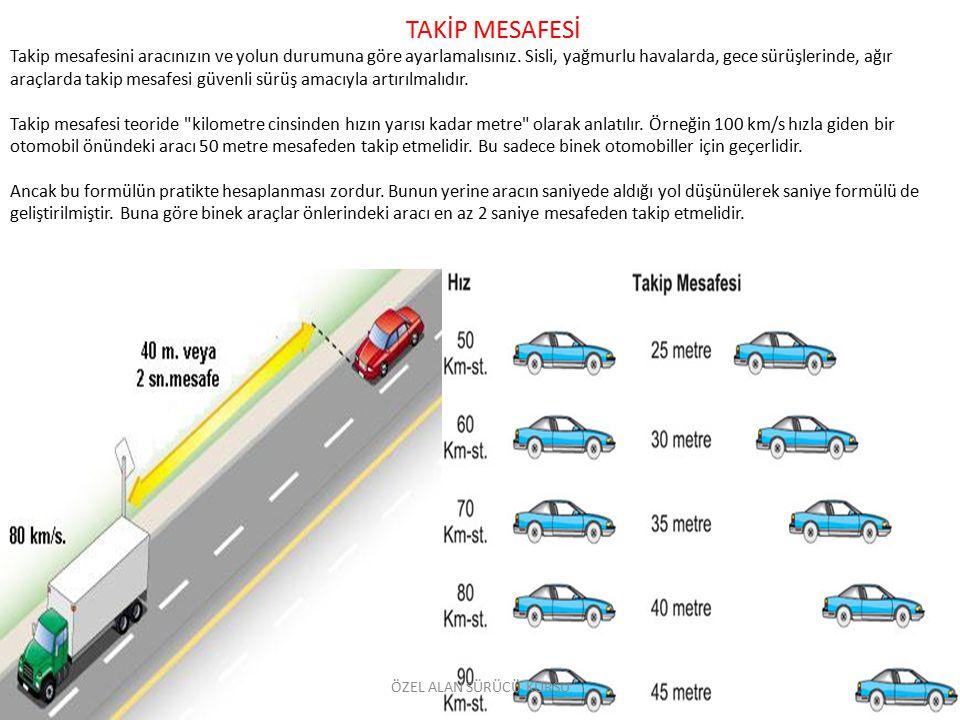 TAKİP MESAFESİ Takip mesafesini aracınızın ve yolun durumuna göre ayarlamalısınız. Sisli, yağmurlu havalarda, gece sürüşlerinde, ağır araçlarda takip mesafesi güvenli sürüş amacıyla artırılmalıdır. Takip mesafesi teoride kilometre cinsinden hızın yarısı kadar metre olarak anlatılır. Örneğin 100 km/s hızla giden bir otomobil önündeki aracı 50 metre mesafeden takip etmelidir. Bu sadece binek otomobiller için geçerlidir. Ancak bu formülün pratikte hesaplanması zordur. Bunun yerine aracın saniyede aldığı yol düşünülerek saniye formülü de geliştirilmiştir. Buna göre binek araçlar önlerindeki aracı en az 2 saniye mesafeden takip etmelidir.