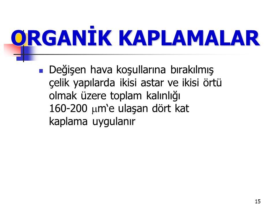 ORGANİK KAPLAMALAR