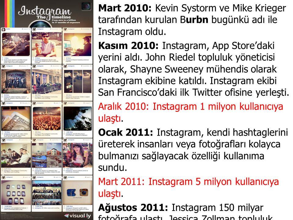 Mart 2010: Kevin Systorm ve Mike Krieger tarafından kurulan Burbn bugünkü adı ile Instagram oldu.