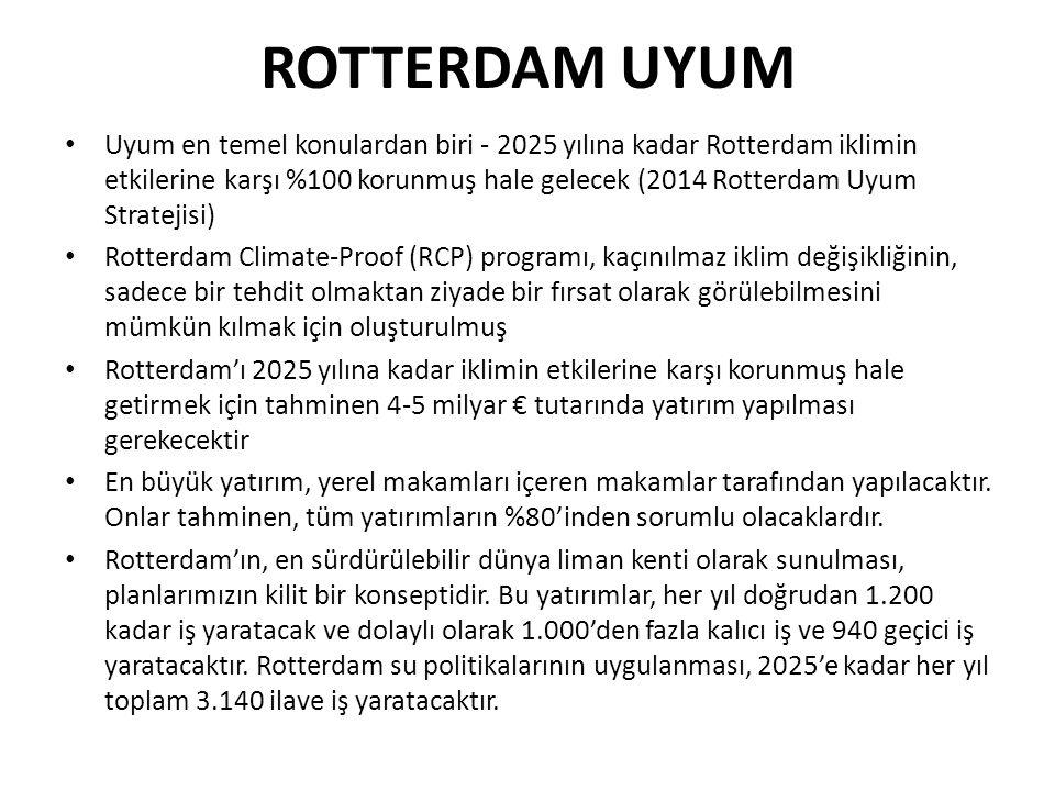 ROTTERDAM UYUM