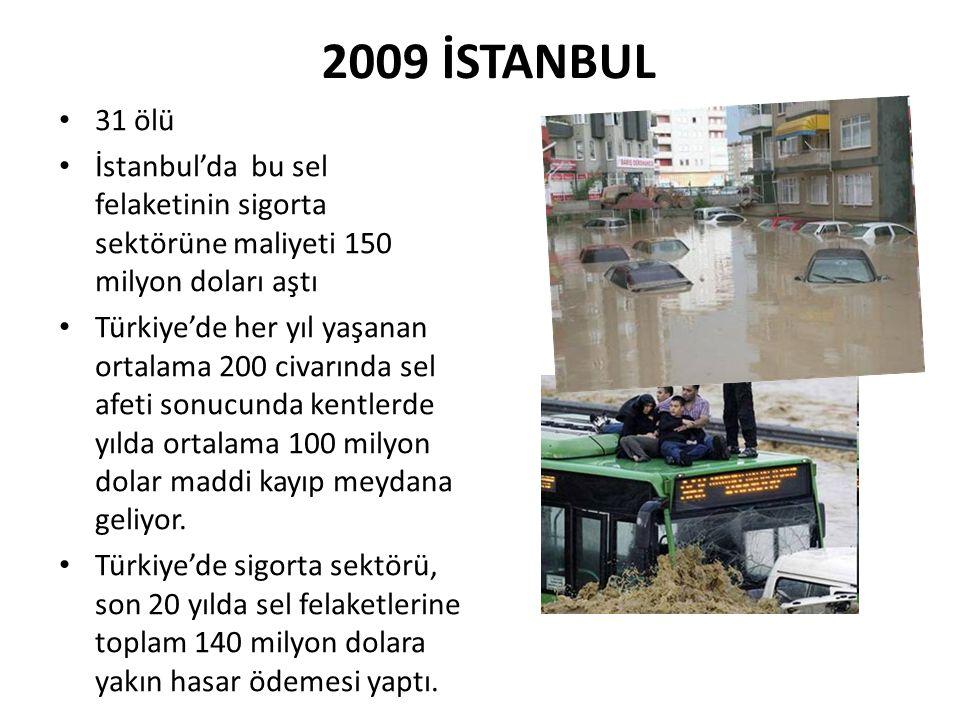 2009 İSTANBUL 31 ölü. İstanbul'da bu sel felaketinin sigorta sektörüne maliyeti 150 milyon doları aştı.