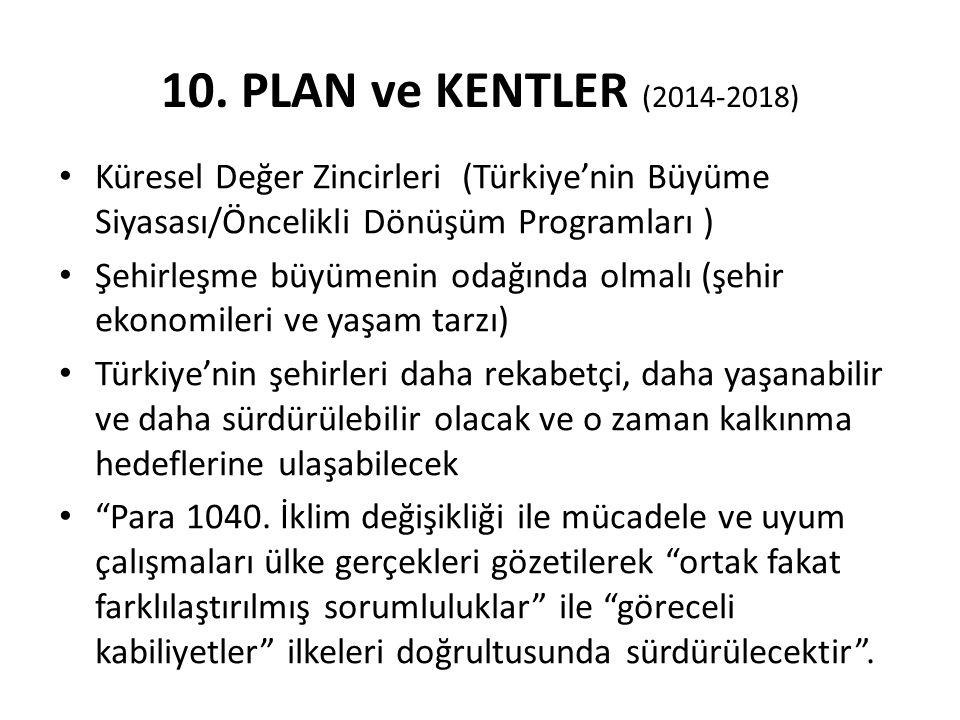 10. PLAN ve KENTLER (2014-2018) Küresel Değer Zincirleri (Türkiye'nin Büyüme Siyasası/Öncelikli Dönüşüm Programları )