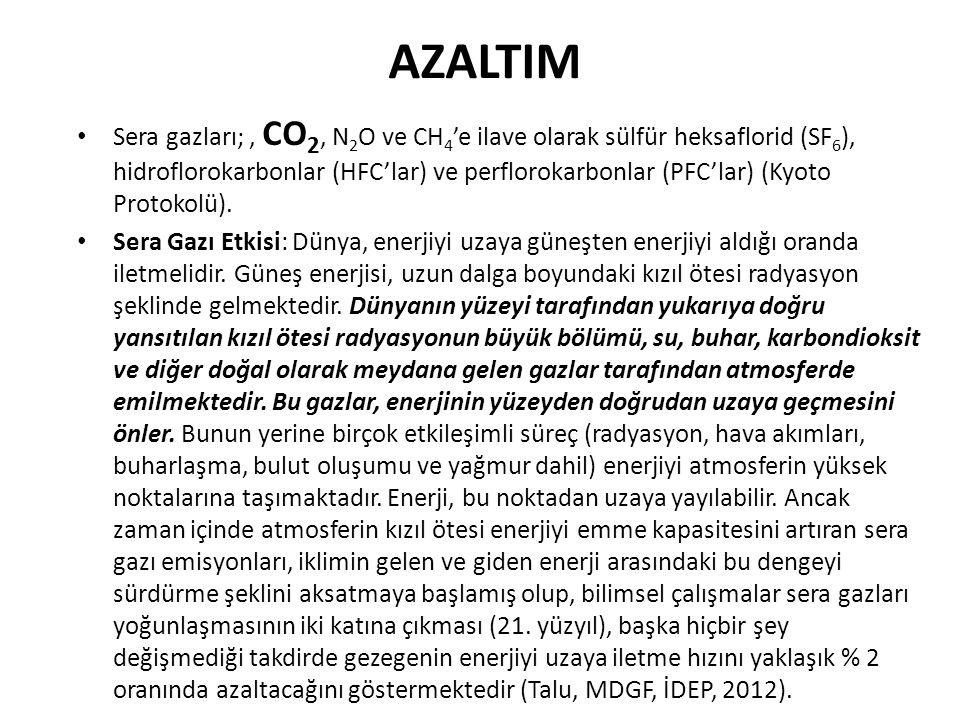 AZALTIM