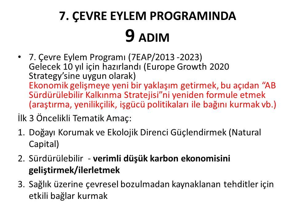 7. ÇEVRE EYLEM PROGRAMINDA 9 ADIM