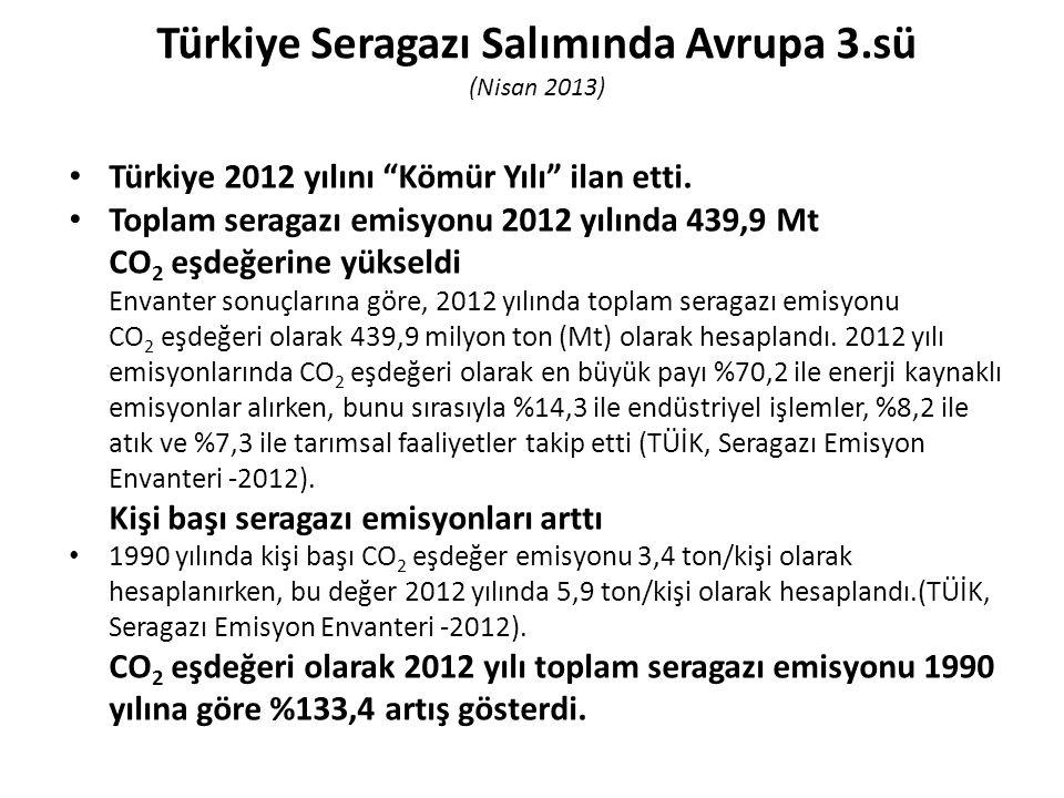 Türkiye Seragazı Salımında Avrupa 3.sü (Nisan 2013)