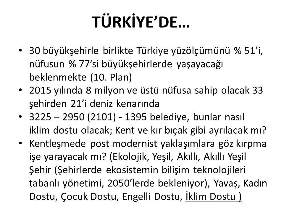 TÜRKİYE'DE… 30 büyükşehirle birlikte Türkiye yüzölçümünü % 51'i, nüfusun % 77'si büyükşehirlerde yaşayacağı beklenmekte (10. Plan)