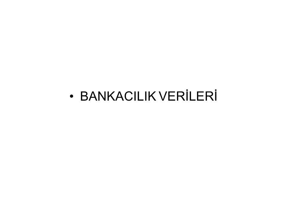 BANKACILIK VERİLERİ