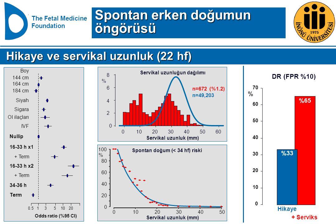 Spontan erken doğumun öngörüsü Hikaye ve servikal uzunluk (22 hf)