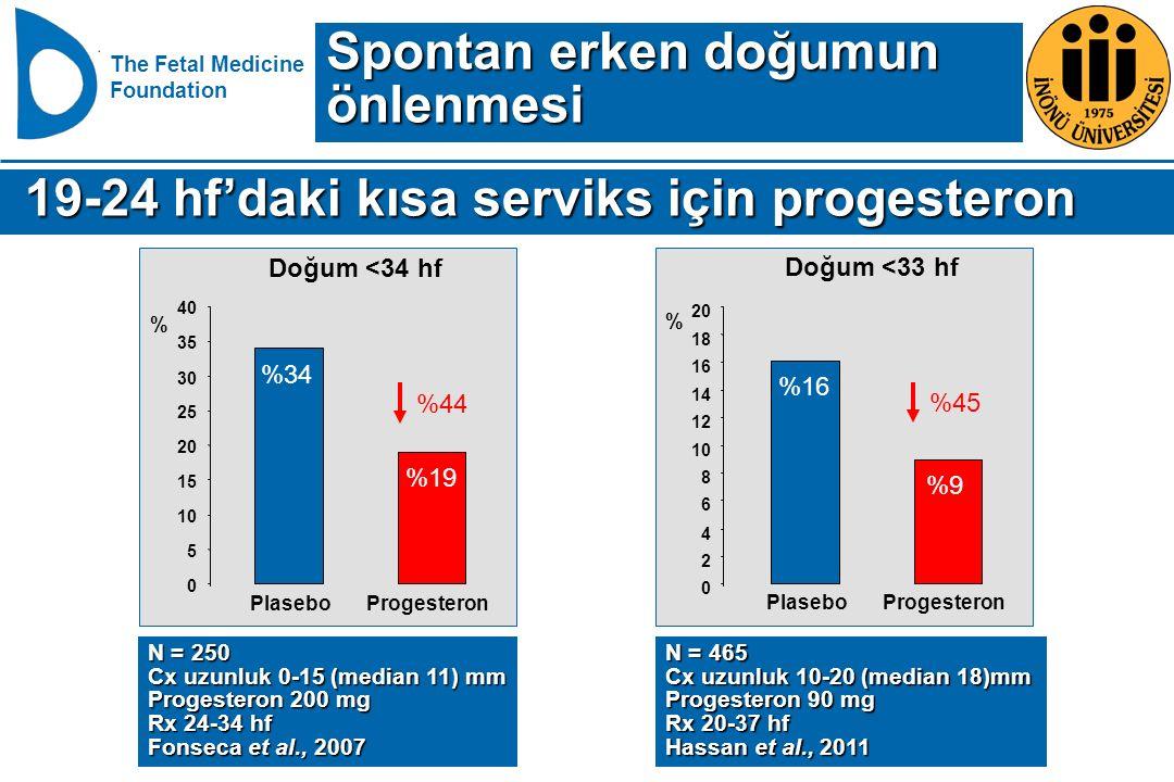 19-24 hf'daki kısa serviks için progesteron