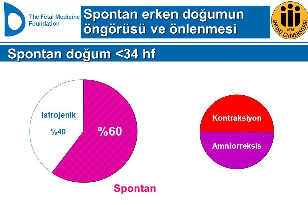 Spontan erken doğumun öngörüsü ve önlenmesi Spontan doğum <34 hf