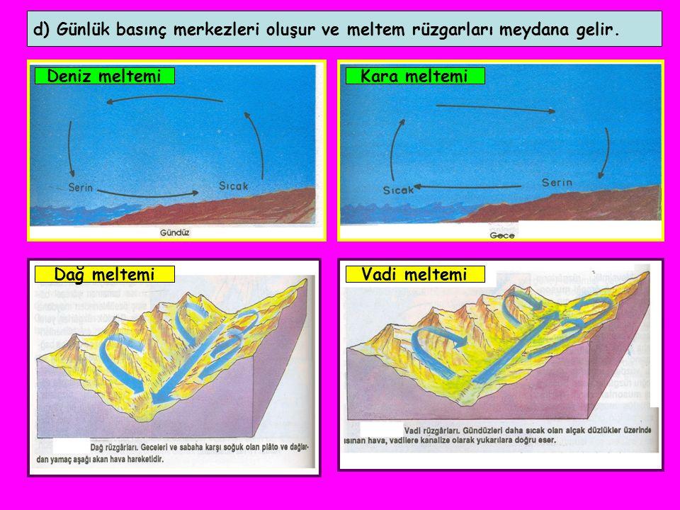 d) Günlük basınç merkezleri oluşur ve meltem rüzgarları meydana gelir.