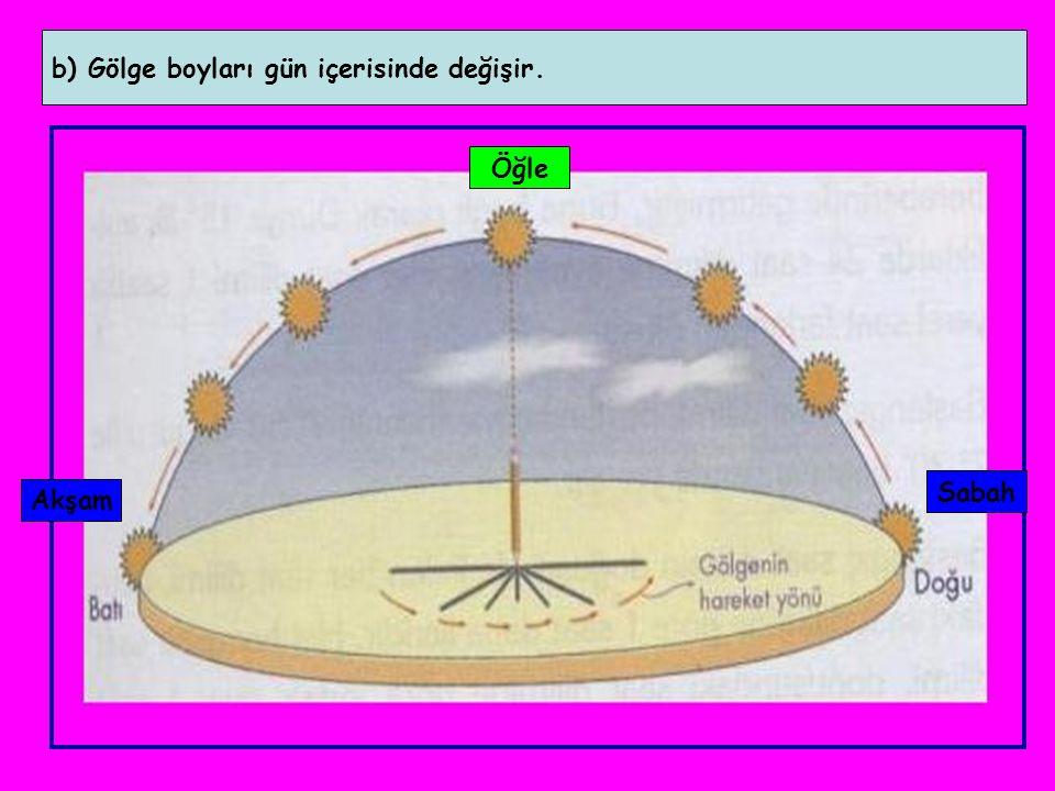 b) Gölge boyları gün içerisinde değişir.