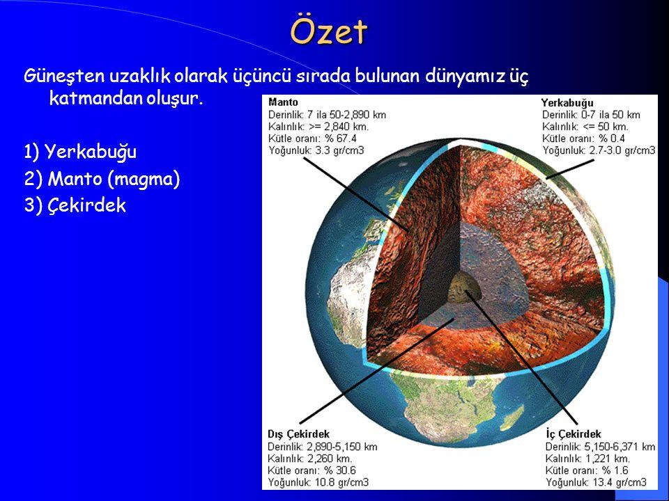 Özet Güneşten uzaklık olarak üçüncü sırada bulunan dünyamız üç katmandan oluşur. 1) Yerkabuğu. 2) Manto (magma)