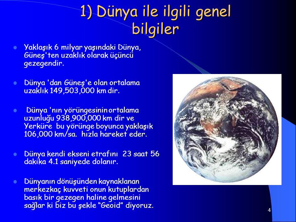 1) Dünya ile ilgili genel bilgiler