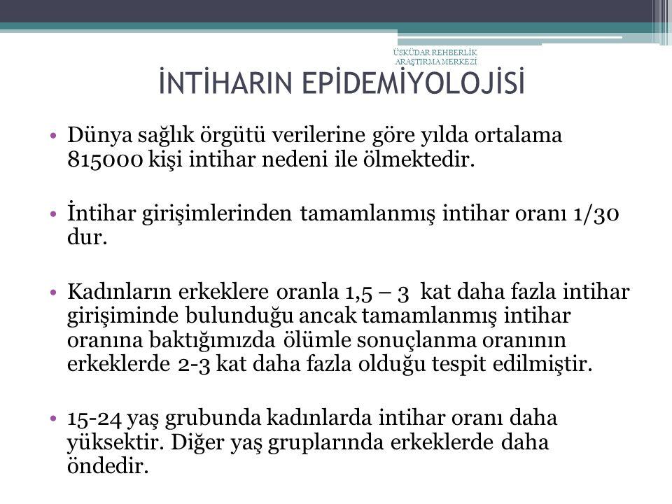 İNTİHARIN EPİDEMİYOLOJİSİ