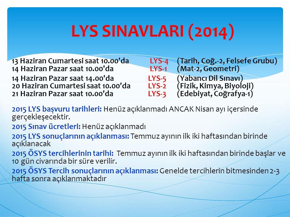 LYS SINAVLARI (2014)