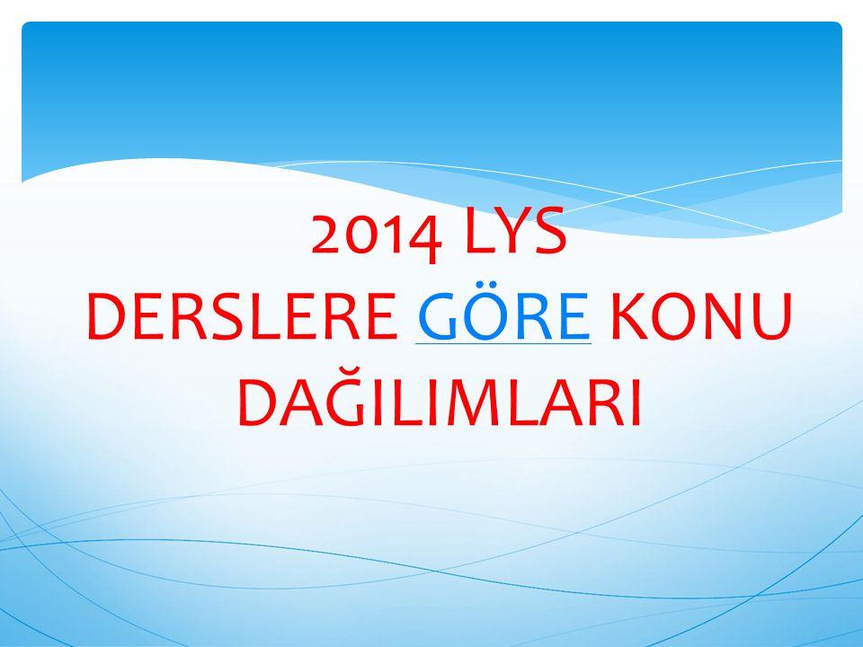 2014 LYS DERSLERE GÖRE KONU DAĞILIMLARI