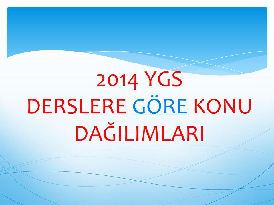 2014 YGS DERSLERE GÖRE KONU DAĞILIMLARI