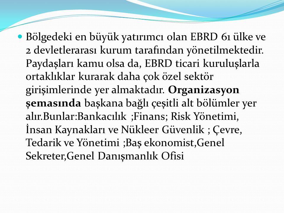 Bölgedeki en büyük yatırımcı olan EBRD 61 ülke ve 2 devletlerarası kurum tarafından yönetilmektedir.