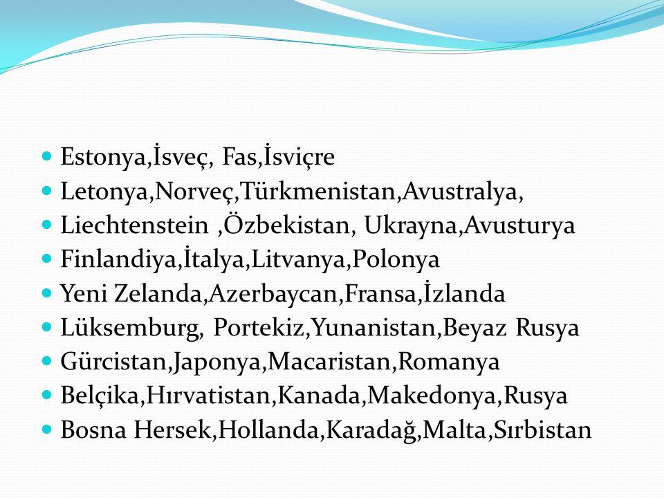 Estonya,İsveç, Fas,İsviçre