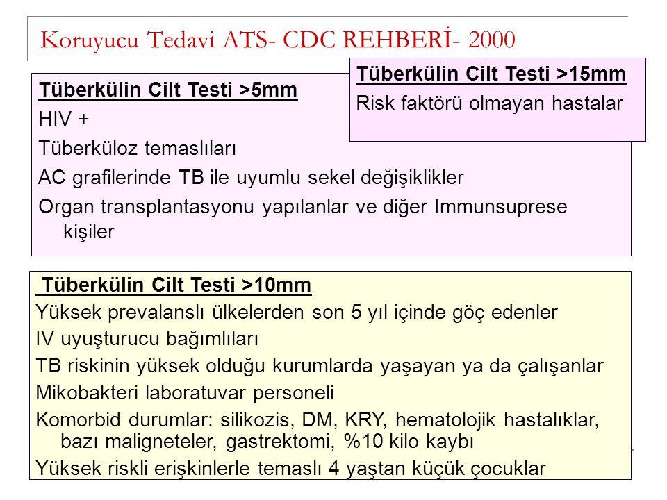 Koruyucu Tedavi ATS- CDC REHBERİ- 2000