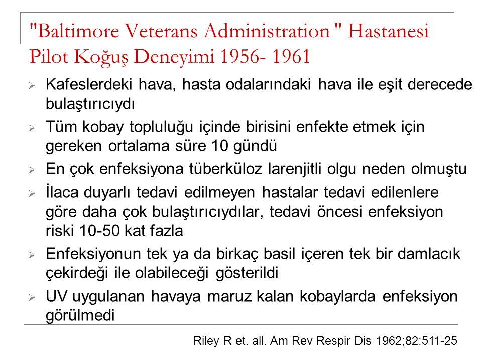 Baltimore Veterans Administration Hastanesi Pilot Koğuş Deneyimi 1956- 1961