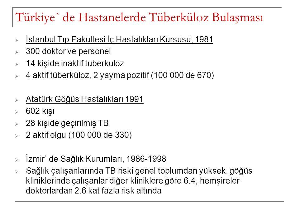 Türkiye` de Hastanelerde Tüberküloz Bulaşması