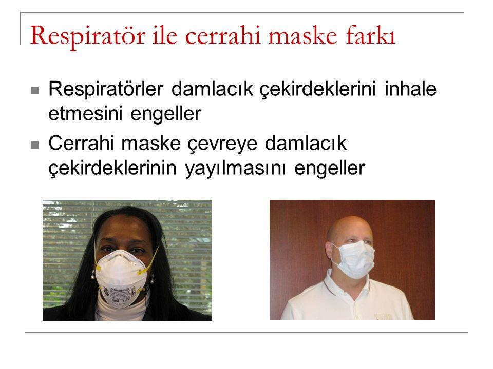 Respiratör ile cerrahi maske farkı