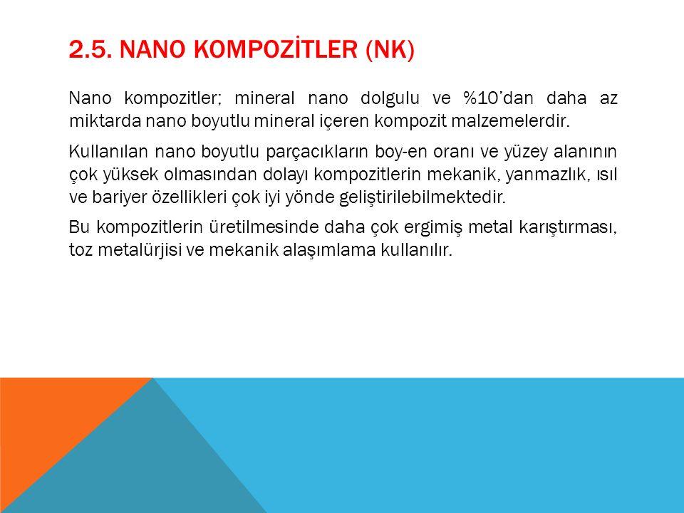 2.5. Nano Kompozİtler (NK)
