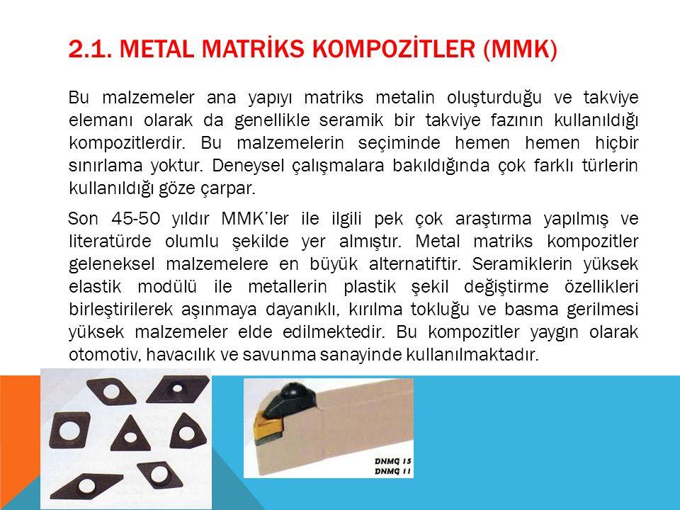 2.1. Metal matrİks kompozİtler (MMK)