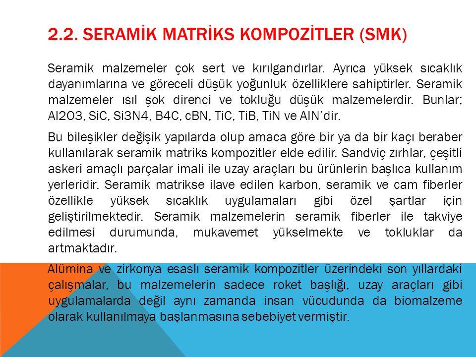 2.2. Seramİk matrİks kompozİtler (SMK)