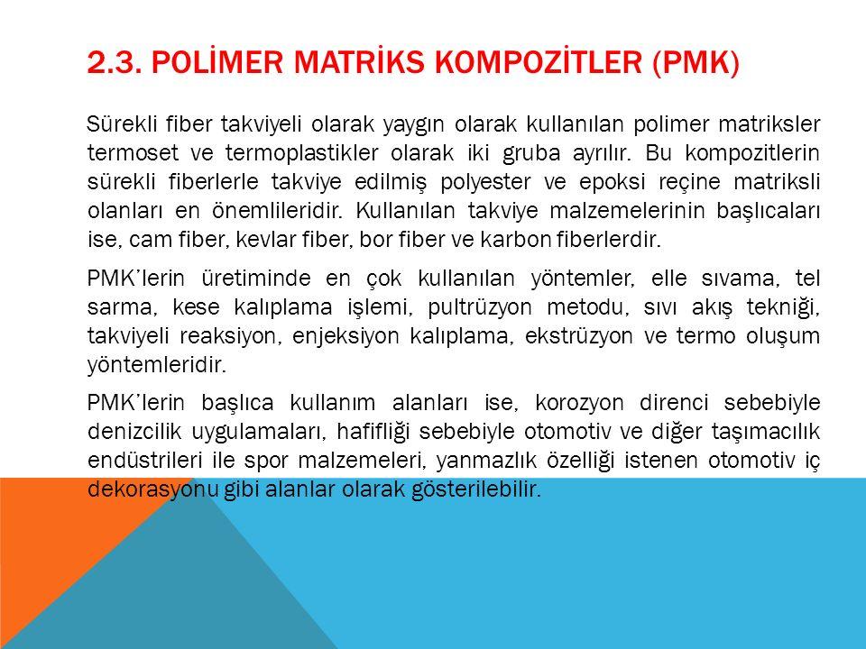 2.3. Polİmer matrİks kompozİtler (PMK)