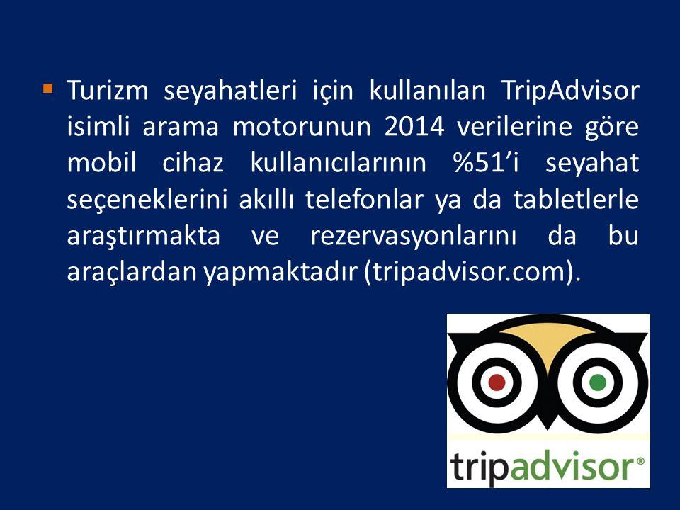 Turizm seyahatleri için kullanılan TripAdvisor isimli arama motorunun 2014 verilerine göre mobil cihaz kullanıcılarının %51'i seyahat seçeneklerini akıllı telefonlar ya da tabletlerle araştırmakta ve rezervasyonlarını da bu araçlardan yapmaktadır (tripadvisor.com).