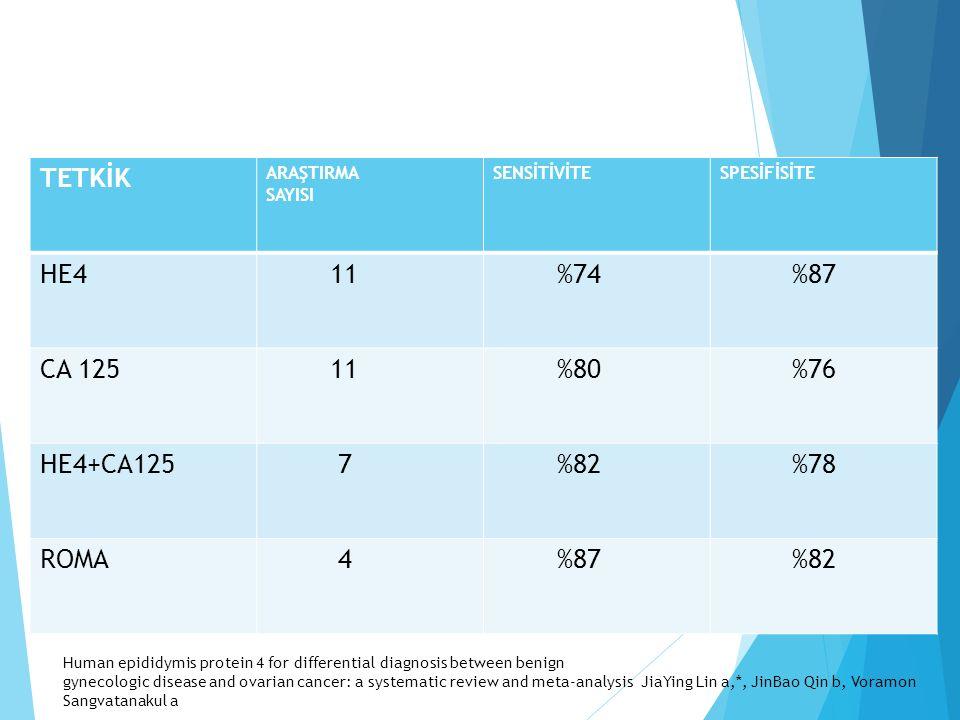 TETKİK HE4 11 %74 %87 CA 125 %80 %76 HE4+CA125 7 %82 %78 ROMA 4