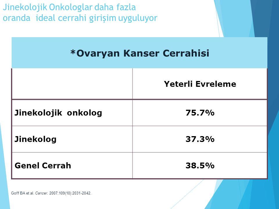 *Ovaryan Kanser Cerrahisi