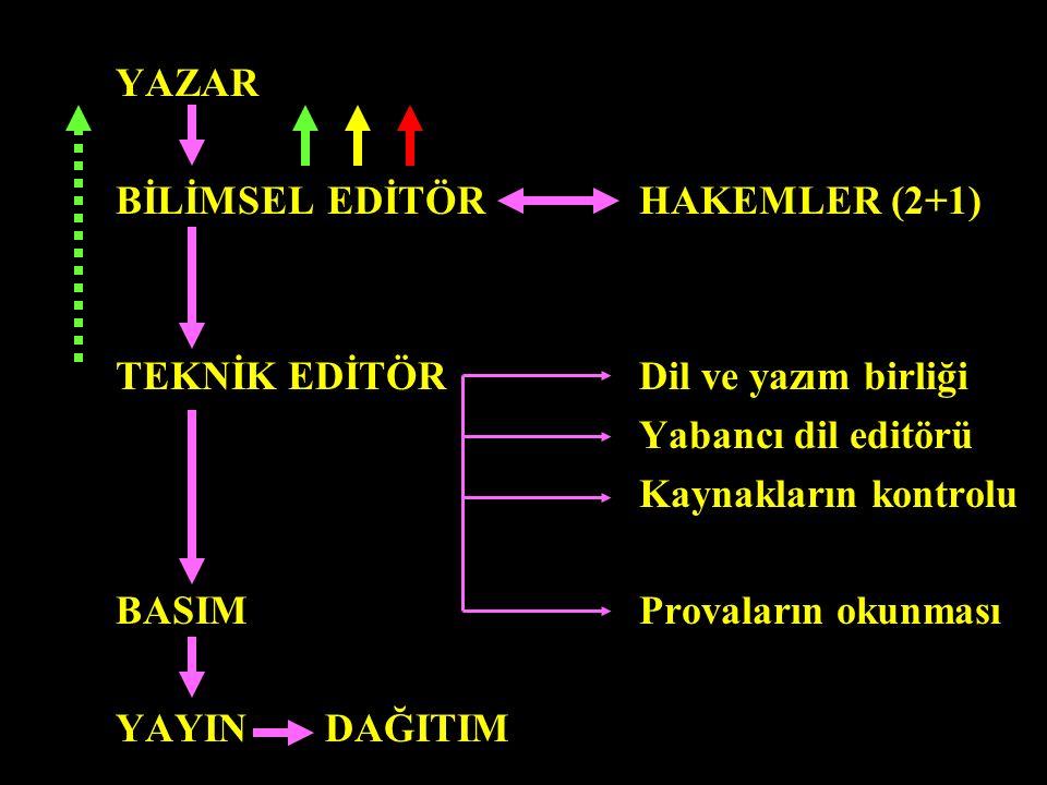 YAZAR BİLİMSEL EDİTÖR HAKEMLER (2+1) TEKNİK EDİTÖR Dil ve yazım birliği. Yabancı dil editörü. Kaynakların kontrolu.