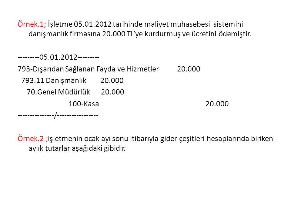 Örnek.1; İşletme 05.01.2012 tarihinde maliyet muhasebesi sistemini danışmanlık firmasına 20.000 TL'ye kurdurmuş ve ücretini ödemiştir.