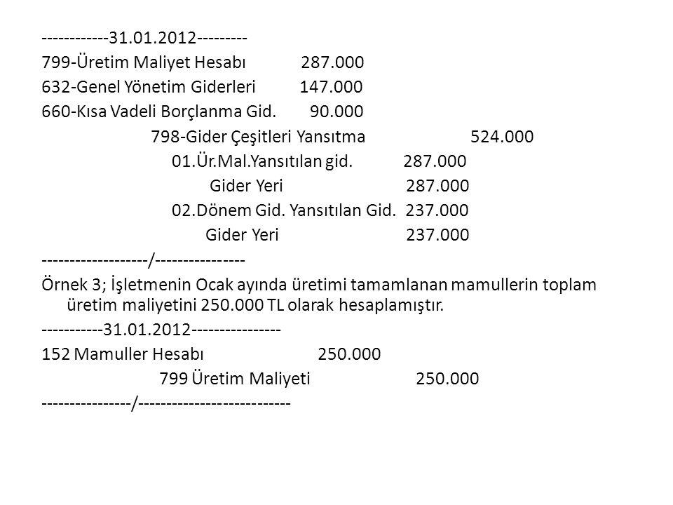 ------------31. 01. 2012--------- 799-Üretim Maliyet Hesabı 287