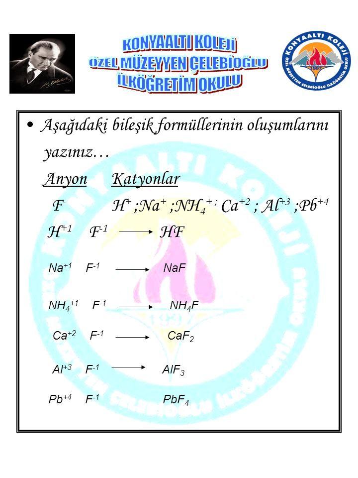 Aşağıdaki bileşik formüllerinin oluşumlarını yazınız… Anyon Katyonlar