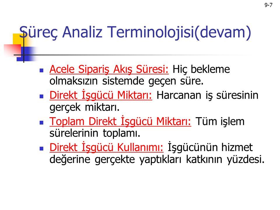 Süreç Analiz Terminolojisi(devam)