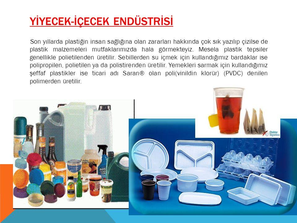 Yİyecek-İçecek Endüstrİsİ