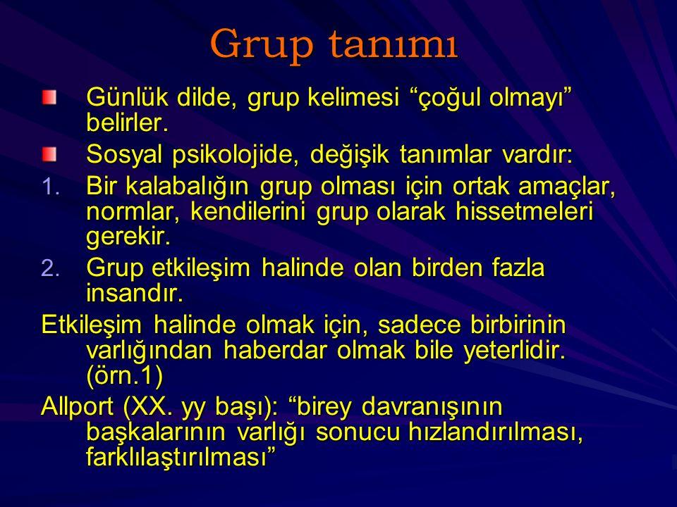 Grup tanımı Günlük dilde, grup kelimesi çoğul olmayı belirler.